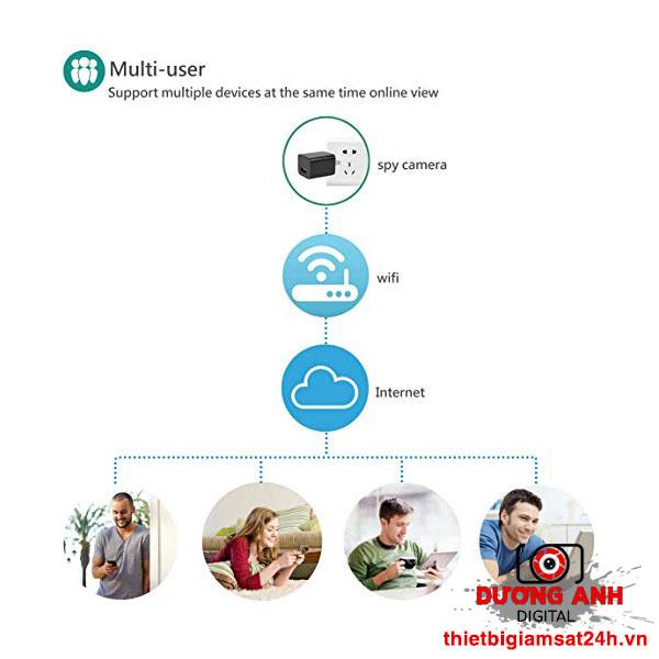 Củ sạc có kết nối Wifi giúp bạn chia sẻ dữ liệu với nhiều người